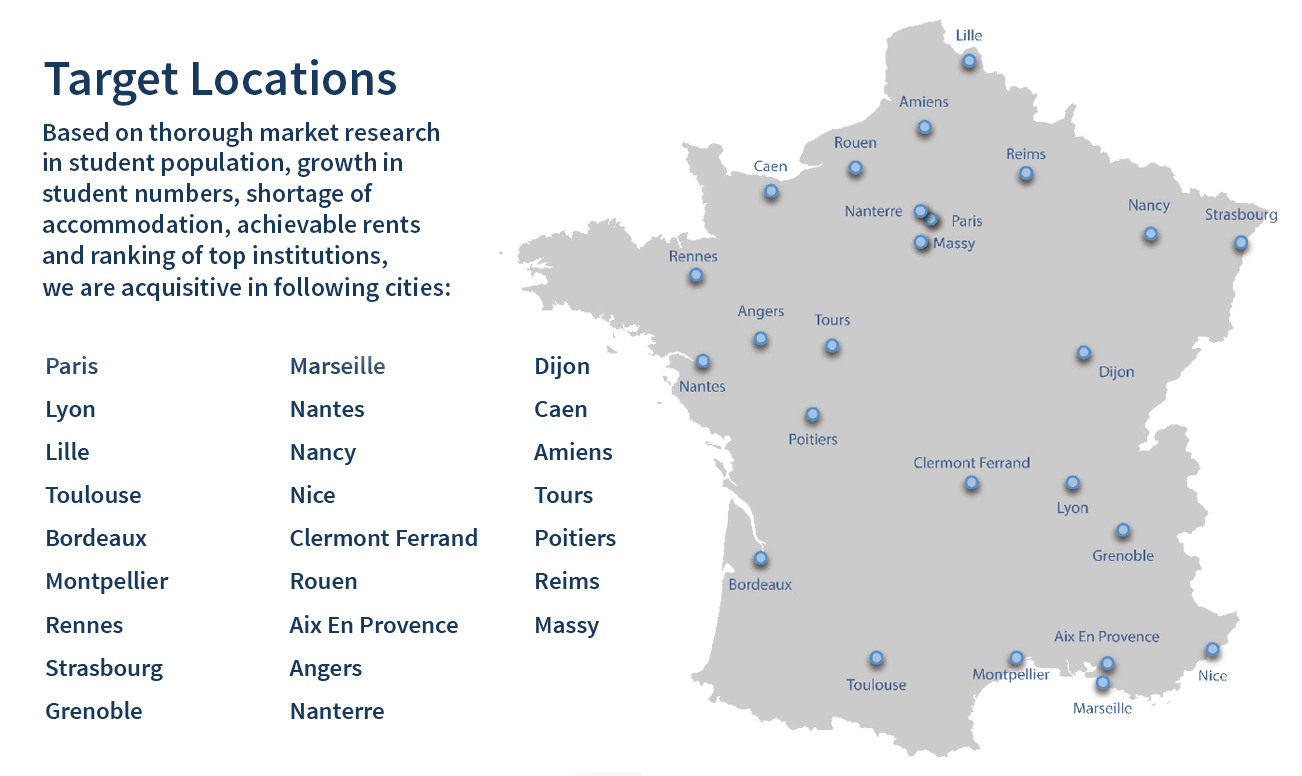 france locations